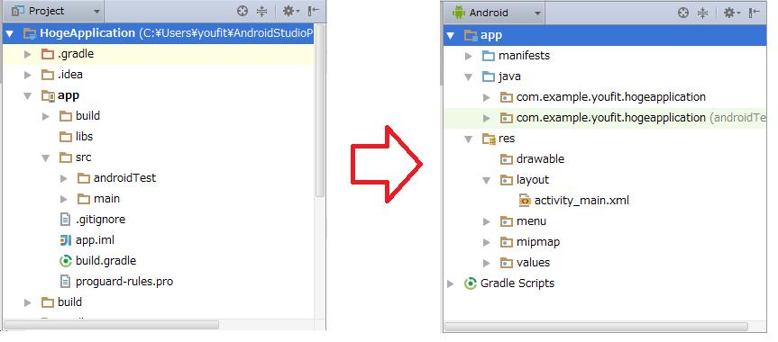 Androidビュー表示を変更する